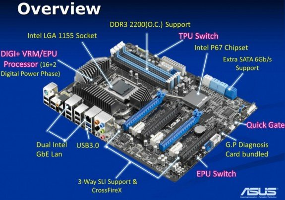 ASUS P8P67 WS Revolution motherboard details revealed