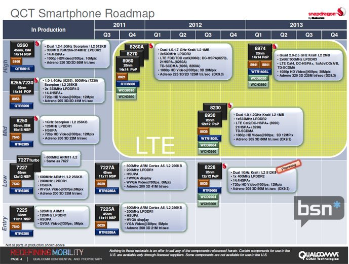 Qualcomm To Debut 28nm Snapdragon S4 In 2012
