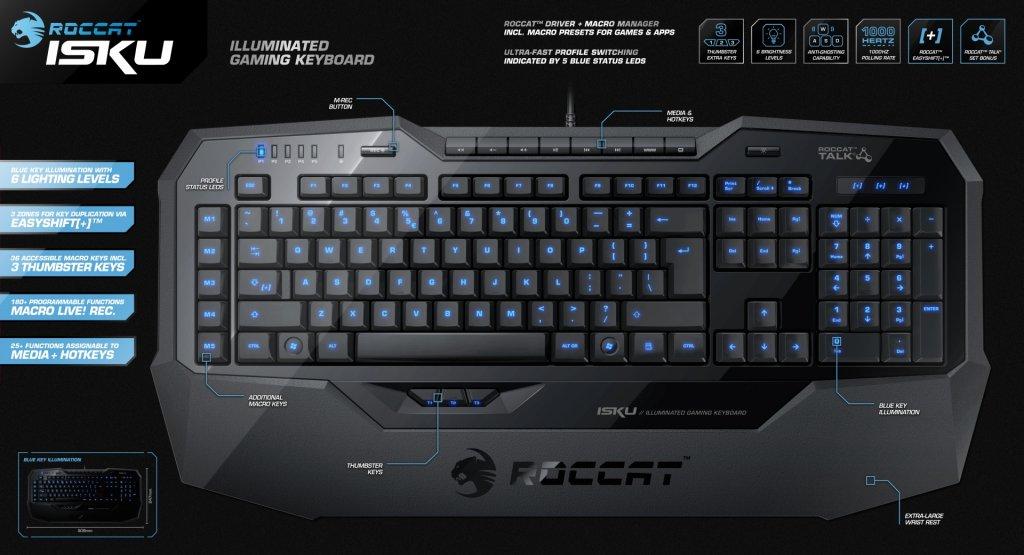Синяя подсветка клавиатуры с 6 ступенями регулировки 3 зоны EasyShift+ облегчают двойное использование клавиш 36