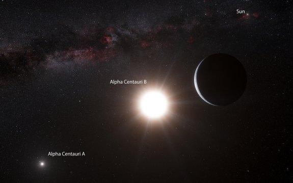 Earth sized planet around Alpha Centauri B