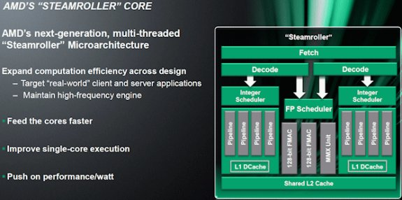 AMD Steamroller architecture slide 1