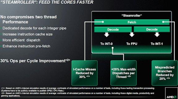 AMD Steamroller architecture slide 2