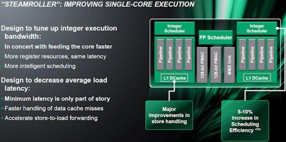 AMD Steamroller architecture slide 3