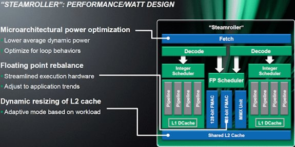 AMD Steamroller architecture slide 4