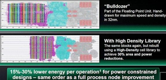 AMD Steamroller architecture slide 5
