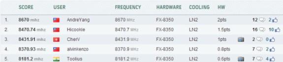 AMD Vishera overclocks