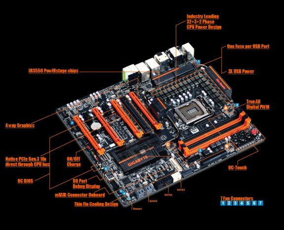 Gigabyte Z77X-UP7 features