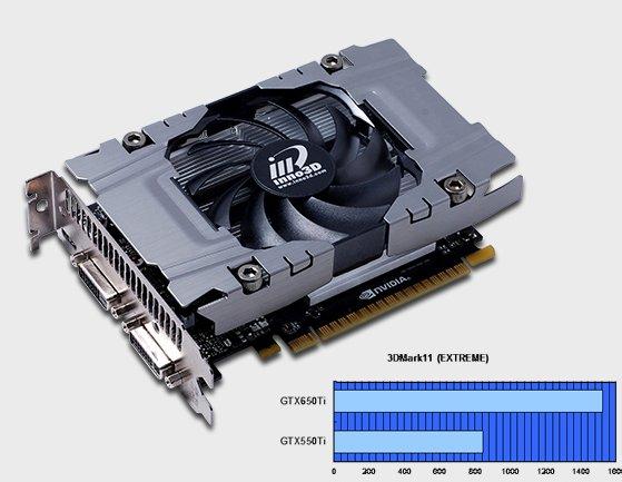Inno3D GeForce GTX 650 Ti HerculeZ