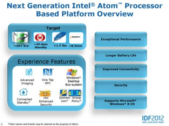 Intel Clover Trail features