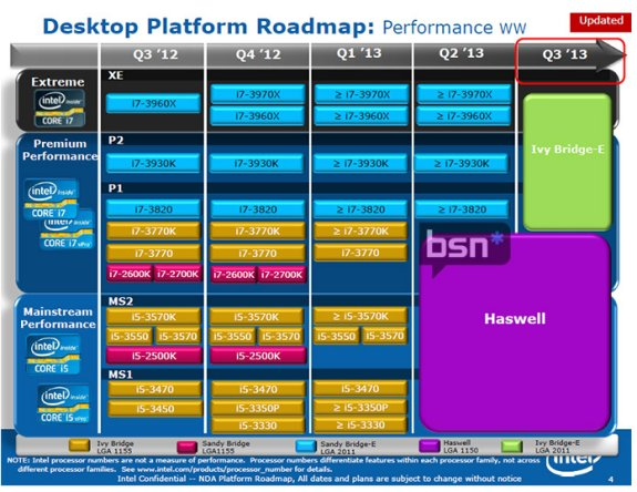 Intel desktop roadmap September 2012