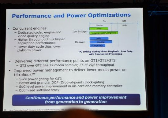 Intel Haswell performance optimizations