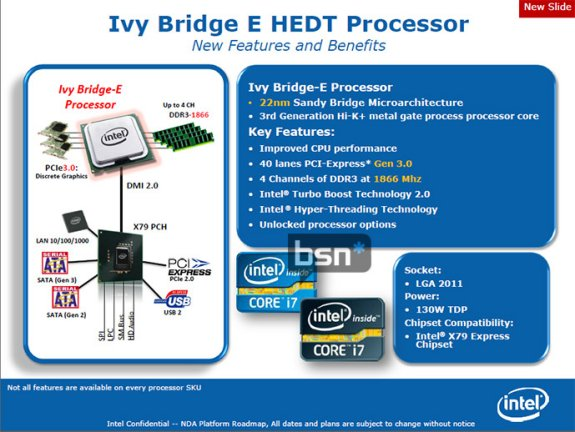 Intel Ivy Bridge-E features