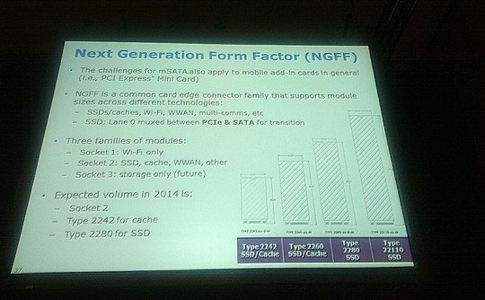 Intel Next Generation Form Factor