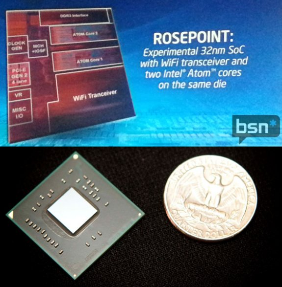 Intel Rosepoint 32nm SoC with WiFi