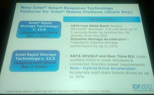 Intel Smart Response Technology for Shark Bay