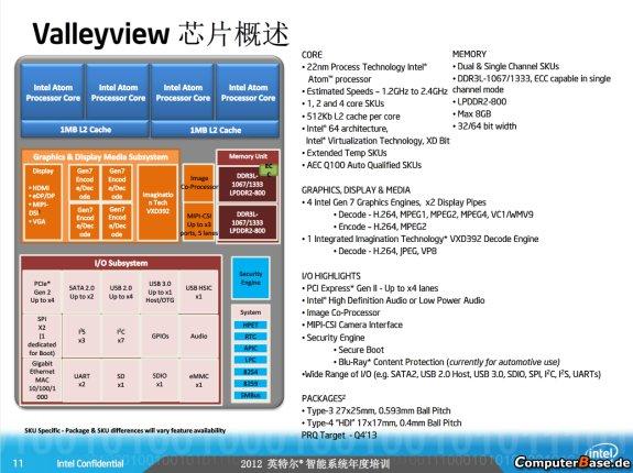 Intel Valleyview SoC details August 2012