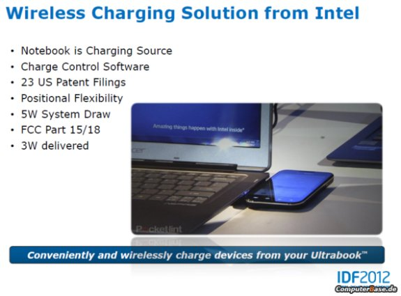 Intel Wireless Charging Technology