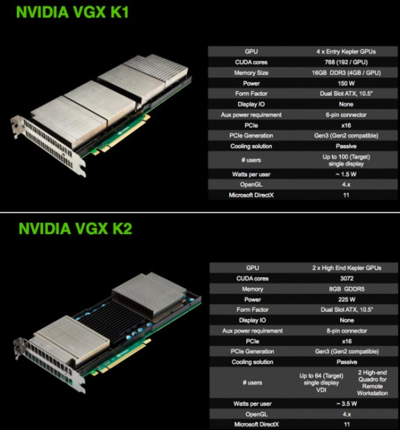 NVIDIA VGX graphics cards