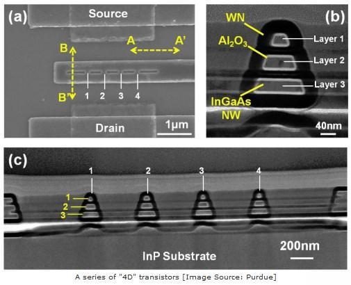 4D transistor design