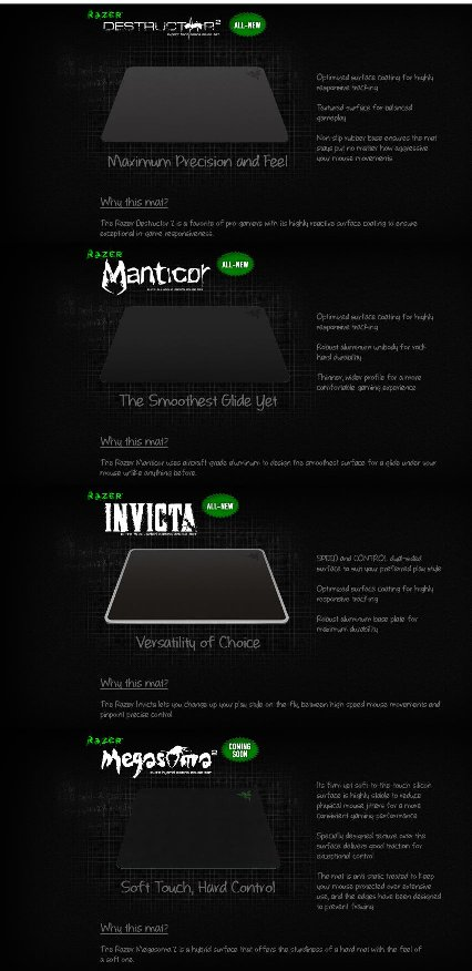 Razer new mousepads for 2013/2014