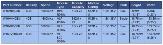 Super Talent new DDR3 memory specifications
