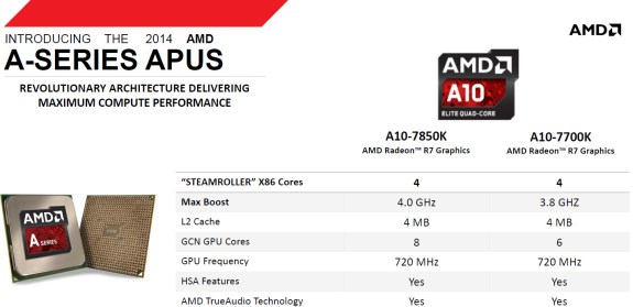 AMD APU slide 1