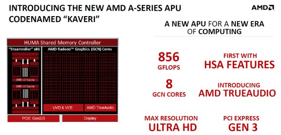 AMD APU slide 2