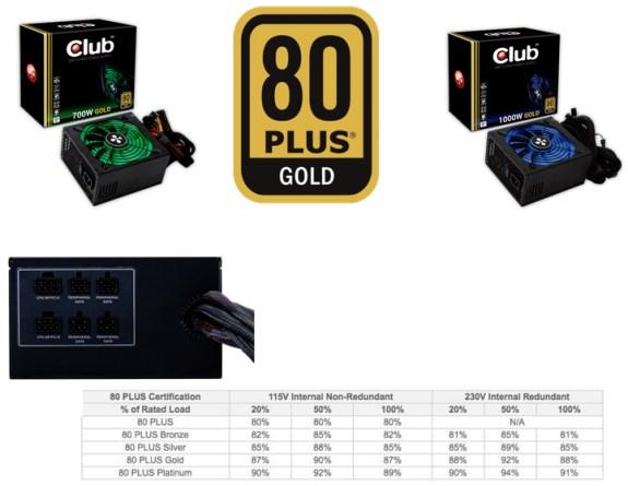Club3D new PSUs