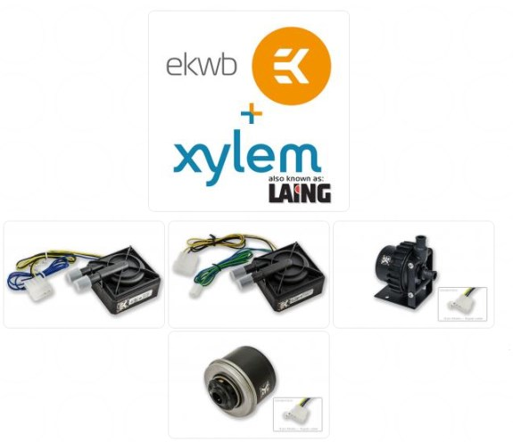 EKWB and Xylem partnership