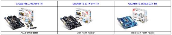 Gigabyte Dual Thunderbolt motherboards