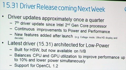 Intel 15.31 graphics driver update