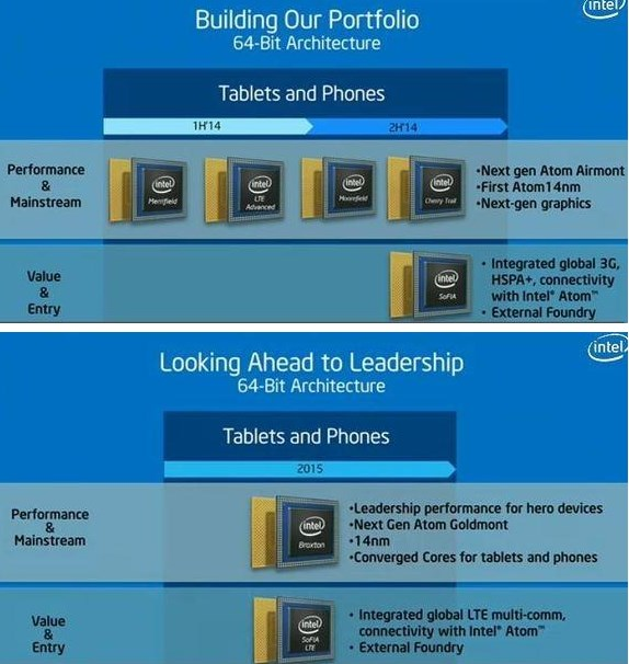Intel Atom plans