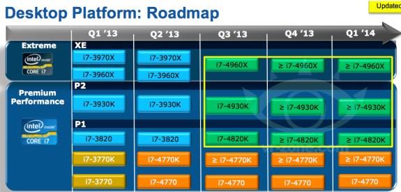 Intel Ivy Bridge-E HEDT details