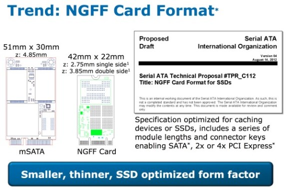 NGFF slide