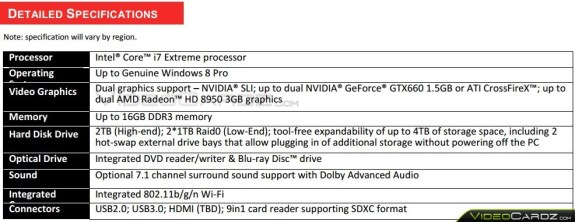 Lenovo Erazer X700 specifications