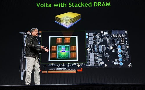NVIDIA Volta with on-chip DRAM