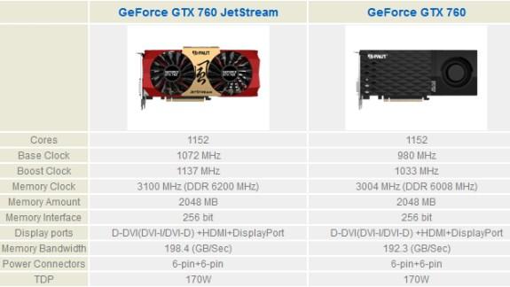 Palit GeForce GTX 760