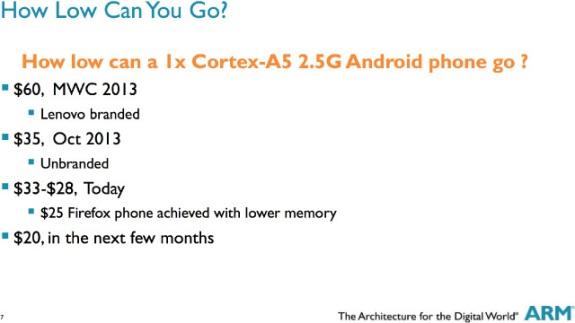 ARM prediction of 20 dollar smartphones