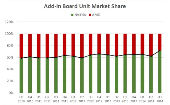 Add in Board marketshare 2014