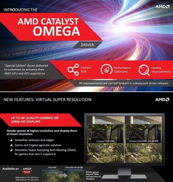 AMD Catalyst Omega driver overview