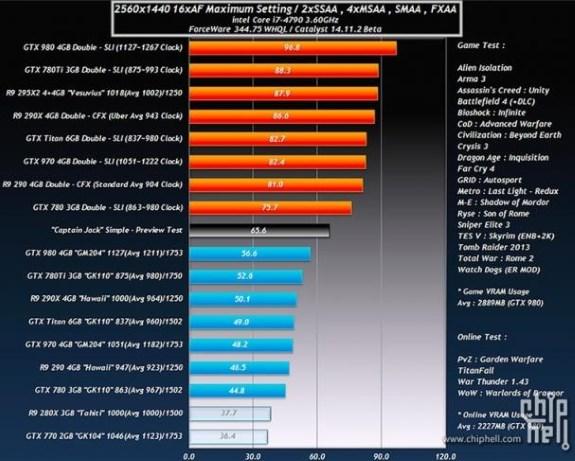 AMD Captain Jack GPU performance
