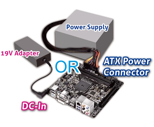 AM1H-ITX from ASRock