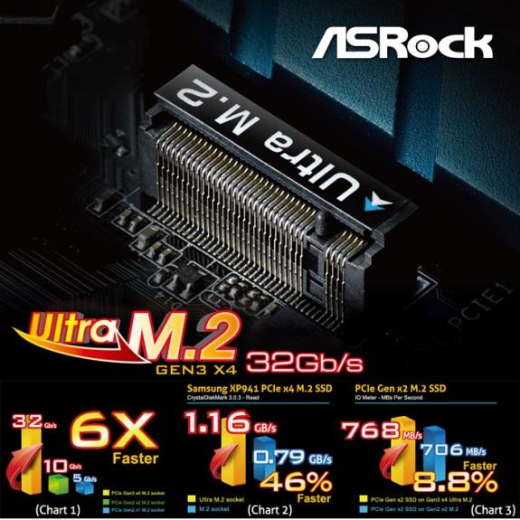 ASRock Ultra M2 storage