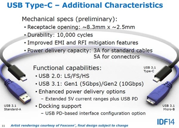 Foxconn type-C USB 3.0