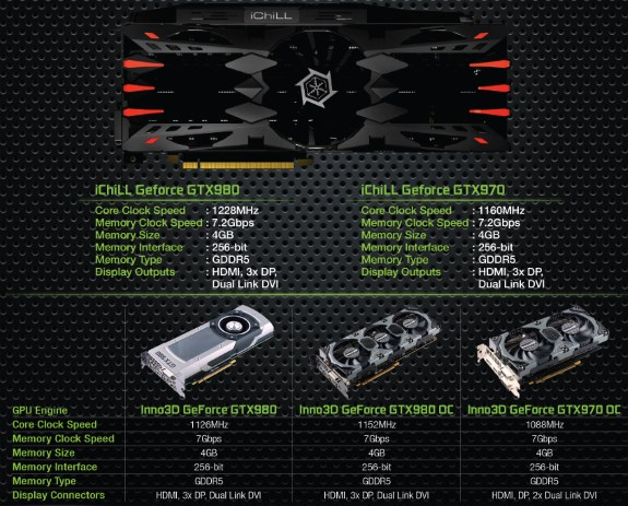 NVIDIA GTX 980 and 970 from Inno3D