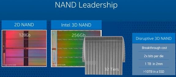 Intel 3D NAND slide
