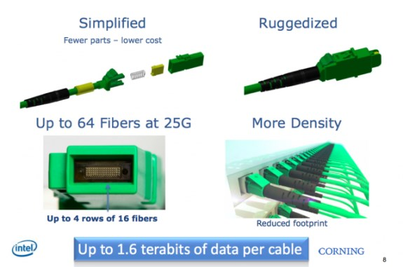 Intel 800Gbps cables