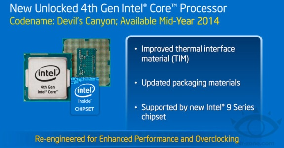 Intel Devil's Canyon