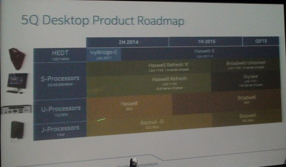Intel roadmap update
