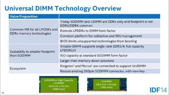 Intel UDIMM